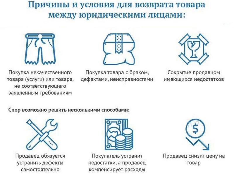 Изображение - Замена товара ненадлежащего качества для юридических лиц vozvrat-kachestvennogo-tovara-yuridicheskim-litsom-yuridicheskomu-litsu7