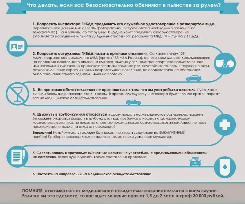 Как проводится медицинское освидетельствование