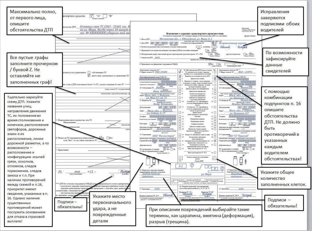 Основные причины ДТП и оформление схемы происшествия