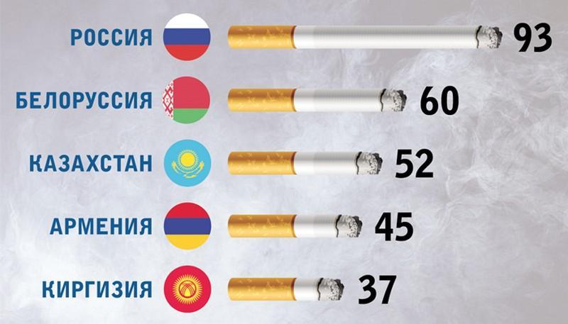 Лицензия на продажу сигарет 2020