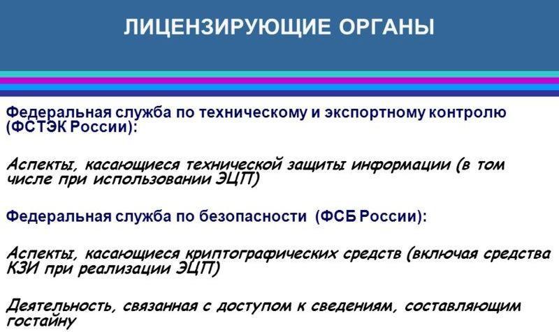 Какие лицензирующие органы действуют в РФ