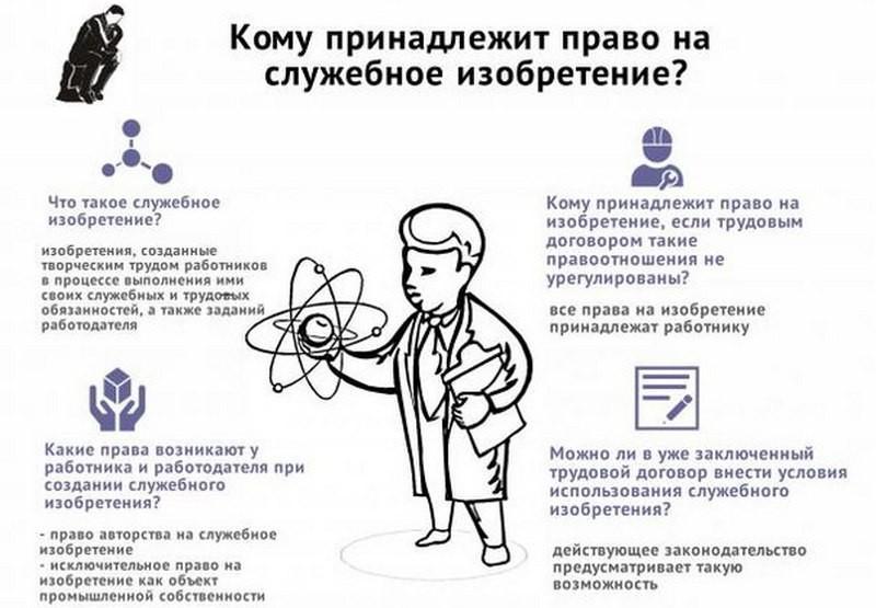 Особенности права на служебное изобретение