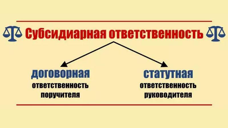 Образец заявления о привлечении к субсидиарной ответственности