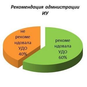 Изображение - Условно досрочное освобождение статья uslovno-dosrochnoe-osvobozhdenie-ot-otbyvaniya-nakazaniya2