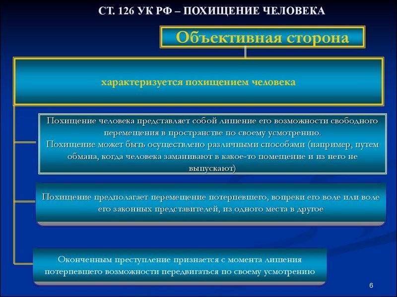 Можно ли уклониться от ответственность за похищение человека по статье 126 УК РФ