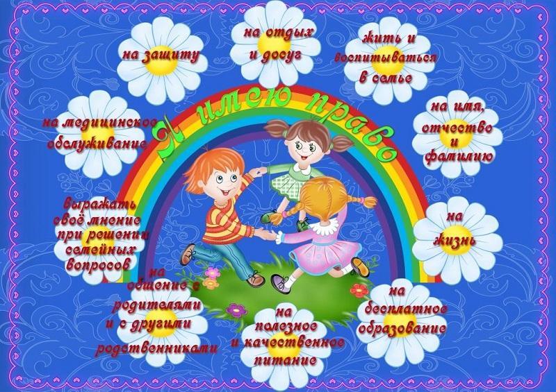 Права и обязанности детей в российском семейном законодательстве